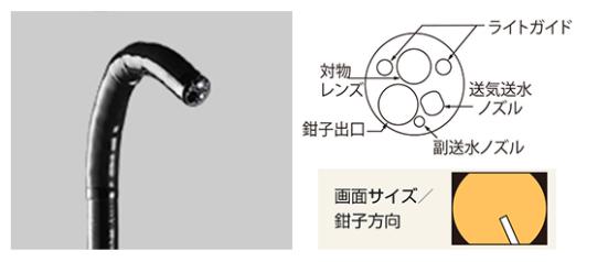 大腸カメラ<br>(下部消化管用 拡大スコープ)